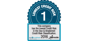 Bisnode 2016: Lowest Credit risk